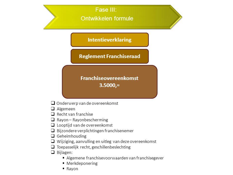Fase III: Ontwikkelen formule Franchiseovereenkomst 3.5000,=  Onderwerp van de overeenkomst  Algemeen  Recht van franchise  Rayon – Rayonbeschermi
