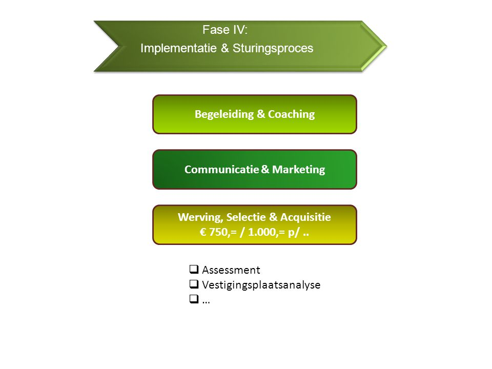 Fase IV: Implementatie & Sturingsproces Werving, Selectie & Acquisitie € 750,= / 1.000,= p/.. Begeleiding & Coaching  Assessment  Vestigingsplaatsan
