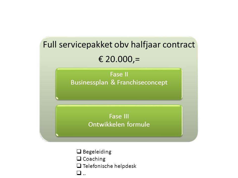 Full servicepakket obv halfjaar contract € 20.000,= Fase II Businessplan & Franchiseconcept Fase III Ontwikkelen formule  Begeleiding  Coaching  Telefonische helpdesk ..