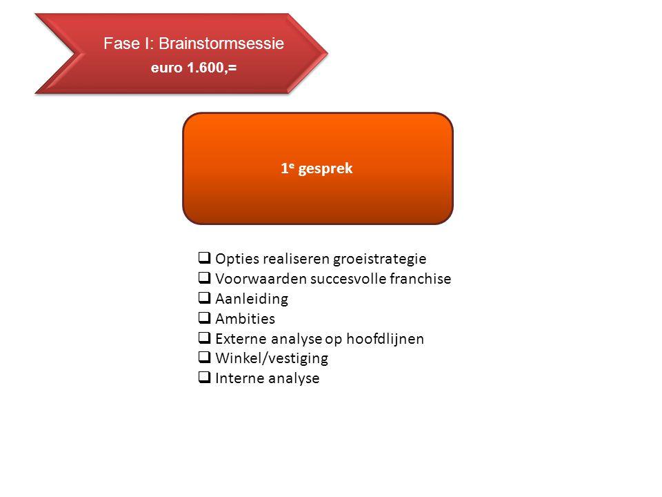 1 e gesprek  Opties realiseren groeistrategie  Voorwaarden succesvolle franchise  Aanleiding  Ambities  Externe analyse op hoofdlijnen  Winkel/vestiging  Interne analyse Fase I: Brainstormsessie euro 1.600,=