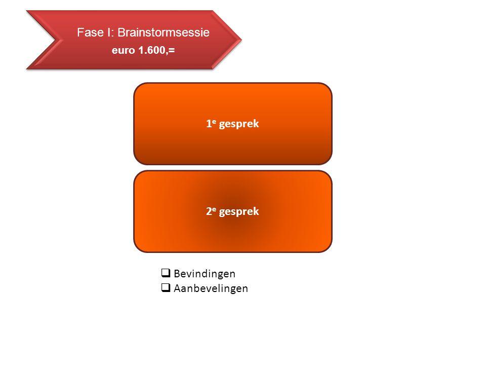 1 e gesprek  Bespreken rapport  Advies  Bespreken vervolgtraject 2 e gesprek Rapport Fase I: Brainstormsessie euro 1.600,=