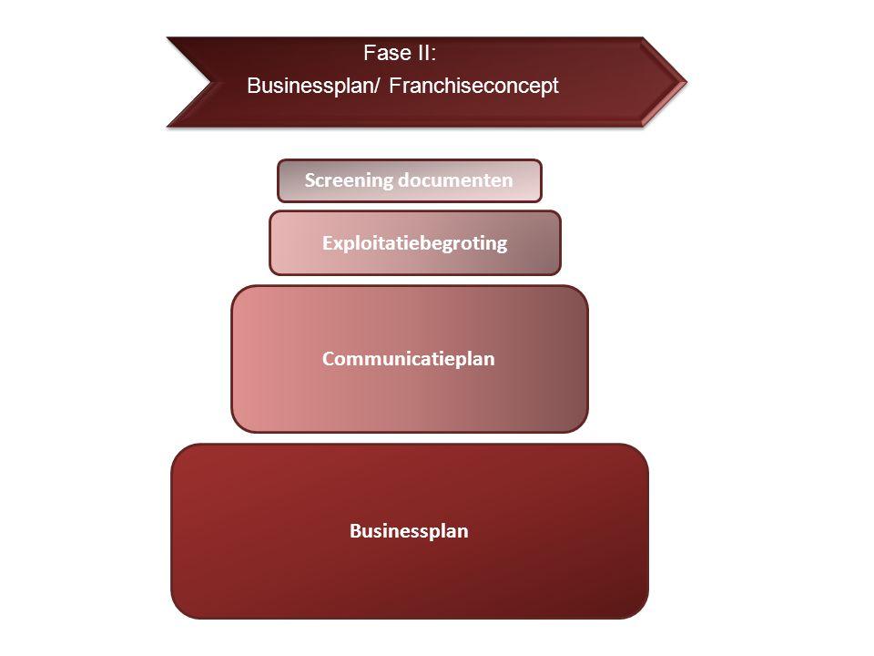 Fase II: Businessplan/ Franchiseconcept Screening documenten € 1.000,=