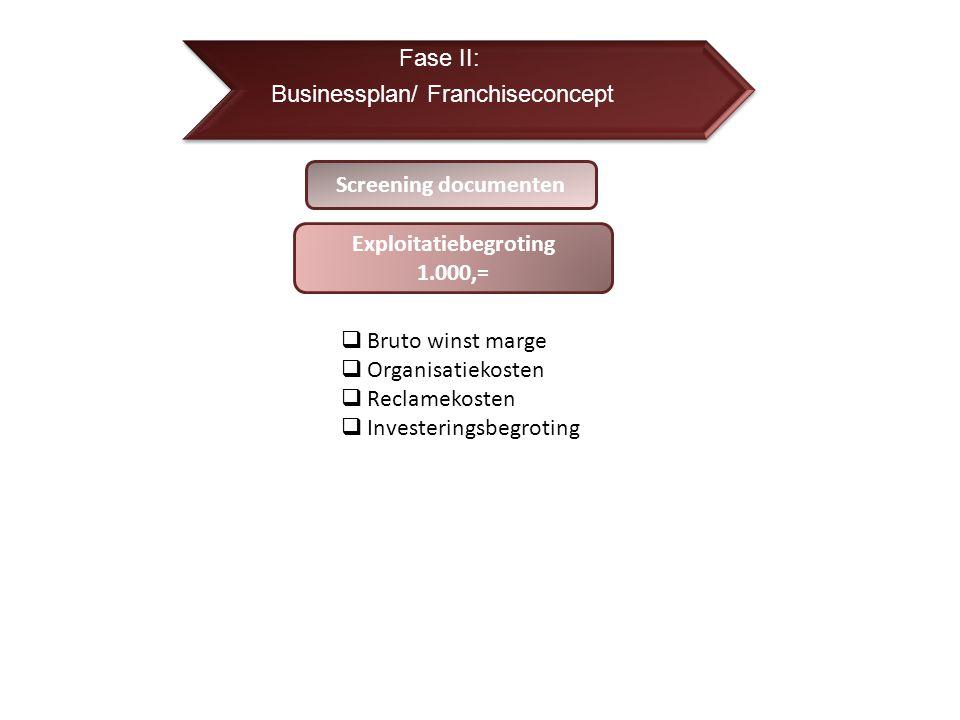 Fase II: Businessplan/ Franchiseconcept Exploitatiebegroting 1.000,=  Bruto winst marge  Organisatiekosten  Reclamekosten  Investeringsbegroting Screening documenten