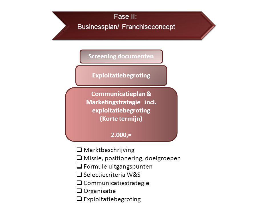 Fase II: Businessplan/ Franchiseconcept Exploitatiebegroting Communicatieplan & Marketingstrategie incl.