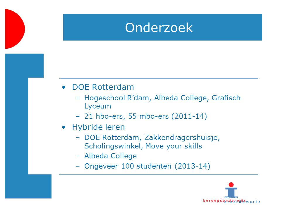 Onderzoek DOE Rotterdam –Hogeschool R'dam, Albeda College, Grafisch Lyceum –21 hbo-ers, 55 mbo-ers (2011-14) Hybride leren –DOE Rotterdam, Zakkendrage