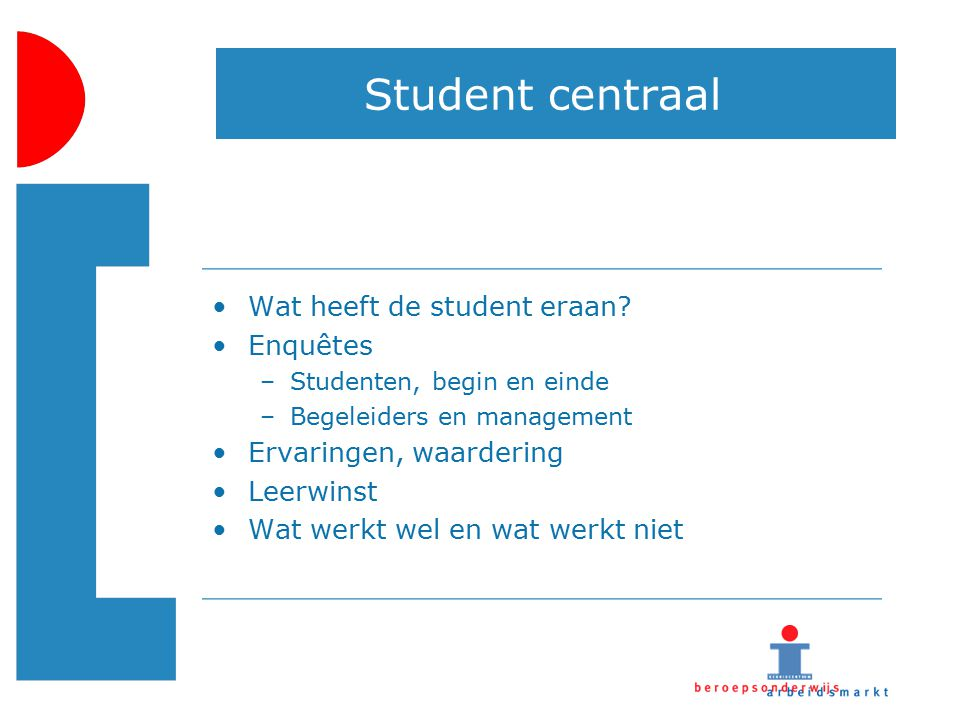 Student centraal Wat heeft de student eraan? Enquêtes –Studenten, begin en einde –Begeleiders en management Ervaringen, waardering Leerwinst Wat werkt