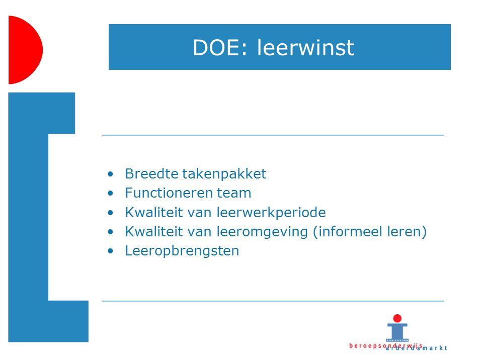 DOE: leerwinst Breedte takenpakket Functioneren team Kwaliteit van leerwerkperiode Kwaliteit van leeromgeving (informeel leren) Leeropbrengsten