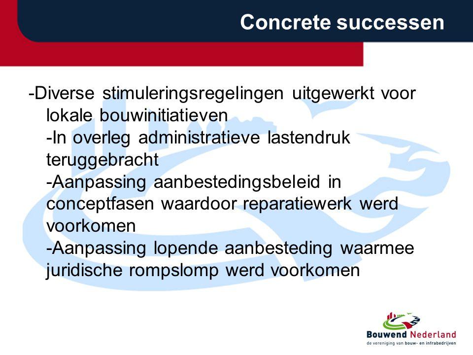 Concrete successen -Diverse stimuleringsregelingen uitgewerkt voor lokale bouwinitiatieven -In overleg administratieve lastendruk teruggebracht -Aanpassing aanbestedingsbeleid in conceptfasen waardoor reparatiewerk werd voorkomen -Aanpassing lopende aanbesteding waarmee juridische rompslomp werd voorkomen