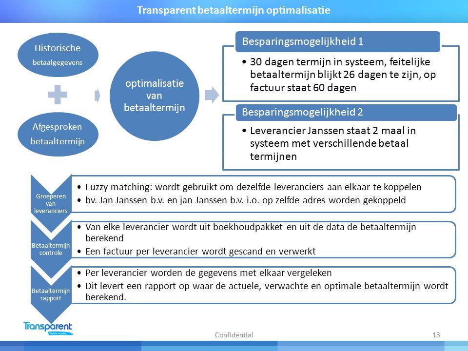 13 Transparent betaaltermijn optimalisatie Confidential Historische betaalgegevens Afgesproken betaaltermijn optimalisatie van betaaltermijn Groeperen van leveranciers Fuzzy matching: wordt gebruikt om dezelfde leveranciers aan elkaar te koppelen bv.