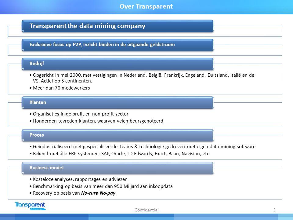3 Over Transparent Transparent the data mining company Exclusieve focus op P2P, inzicht bieden in de uitgaande geldstroom Opgericht in mei 2000, met vestigingen in Nederland, België, Frankrijk, Engeland, Duitsland, Italië en de VS.