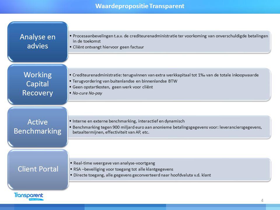 4 Waardepropositie Transparent Procesaanbevelingen t.a.v.