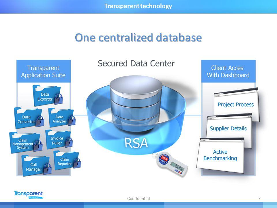 Data mining rapporten 8Confidential