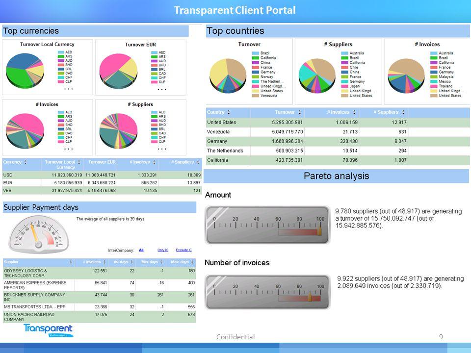 9 Transparent Client Portal 9Confidential