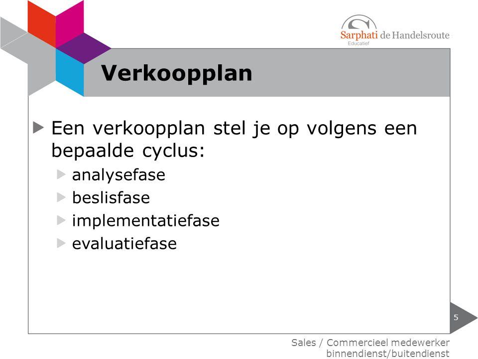 Een verkoopplan stel je op volgens een bepaalde cyclus: analysefase beslisfase implementatiefase evaluatiefase 5 Sales / Commercieel medewerker binnen