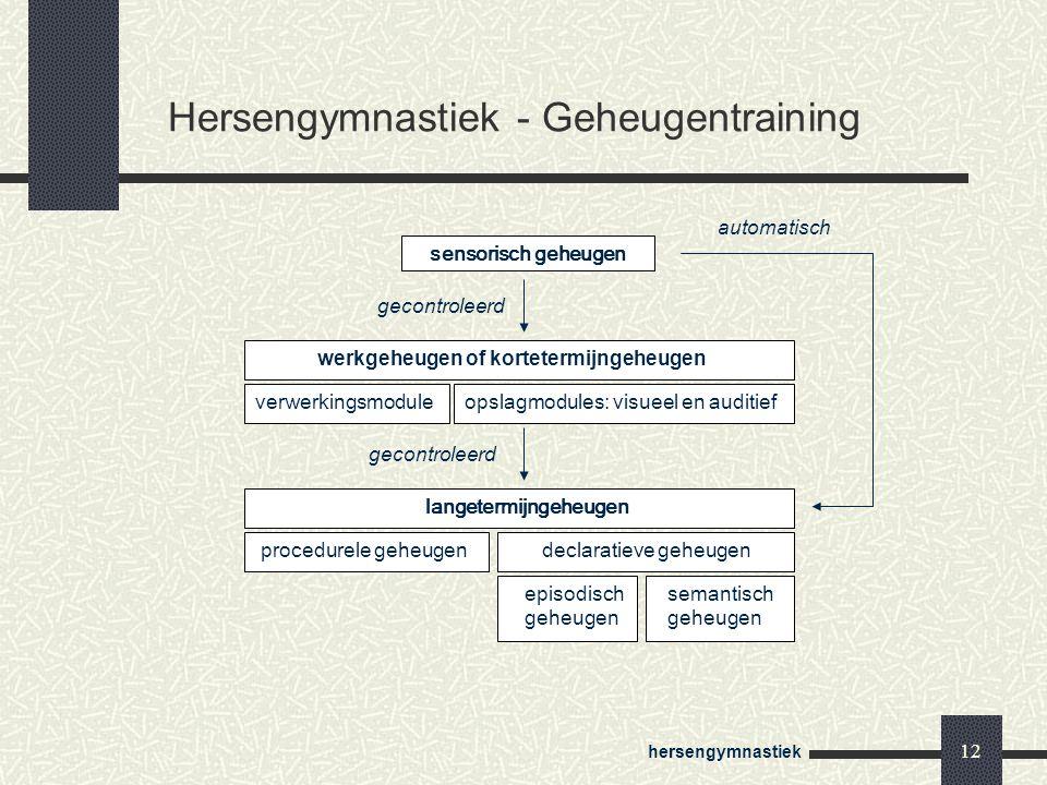 hersengymnastiek 12 Hersengymnastiek - Geheugentraining sensorisch geheugen werkgeheugen of kortetermijngeheugen verwerkingsmoduleopslagmodules: visue