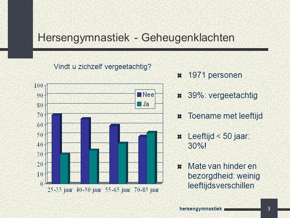 hersengymnastiek 3 Hersengymnastiek - Geheugenklachten Vindt u zichzelf vergeetachtig? 1971 personen 39%: vergeetachtig Toename met leeftijd Leeftijd