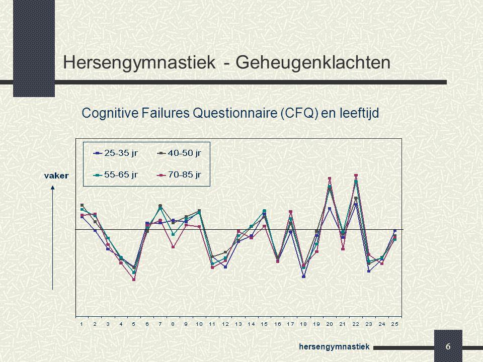 hersengymnastiek 6 Hersengymnastiek - Geheugenklachten Cognitive Failures Questionnaire (CFQ) en leeftijd
