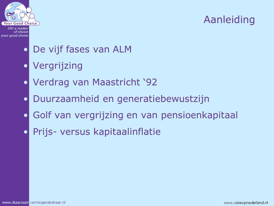 www.duurzaamvermogensbeheer.nl SRI a matter of choice your good choice www.visieopnederland.nl Aanleiding De vijf fases van ALM Vergrijzing Verdrag va