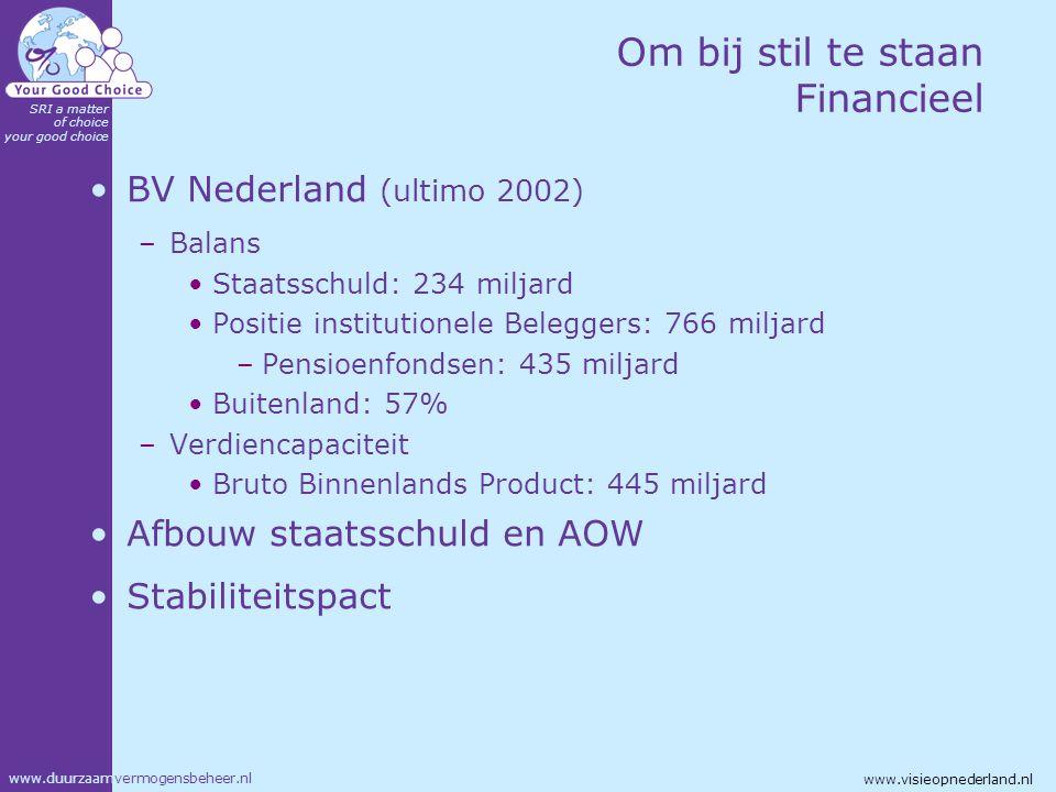 www.duurzaamvermogensbeheer.nl SRI a matter of choice your good choice www.visieopnederland.nl Om bij stil te staan Financieel BV Nederland (ultimo 20