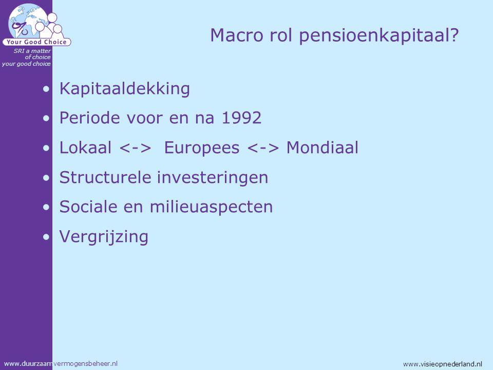 www.duurzaamvermogensbeheer.nl SRI a matter of choice your good choice www.visieopnederland.nl Macro rol pensioenkapitaal? Kapitaaldekking Periode voo