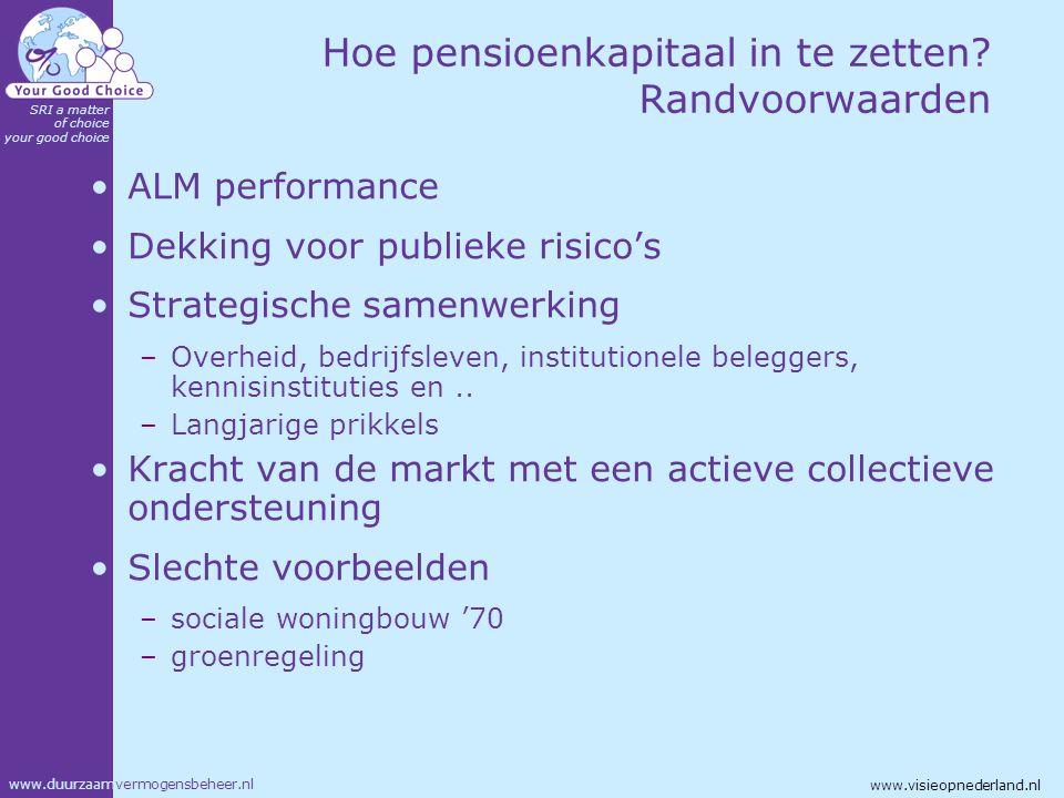 www.duurzaamvermogensbeheer.nl SRI a matter of choice your good choice www.visieopnederland.nl Publiek Private Beleggingen (PPB) Beursgenoteerd Overheid dekt publiek risico af –Vb.: schrijft putoptie Rendement: staats plus x%.