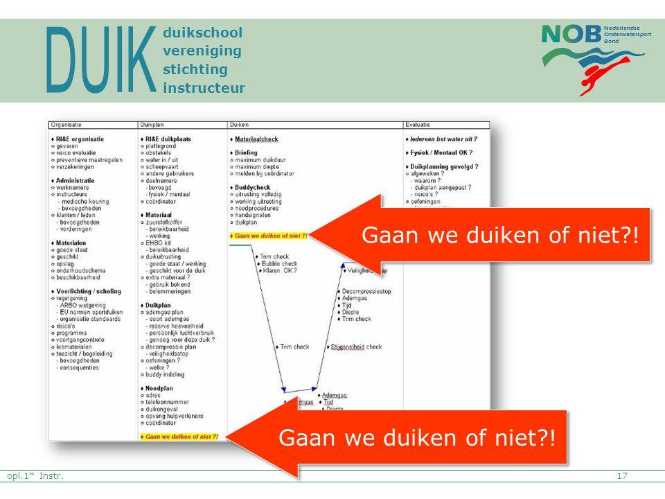 Nederlandse Onderwatersport Bond duikschool vereniging stichting instructeur Gaan we duiken of niet?! 17opl.1* Instr.