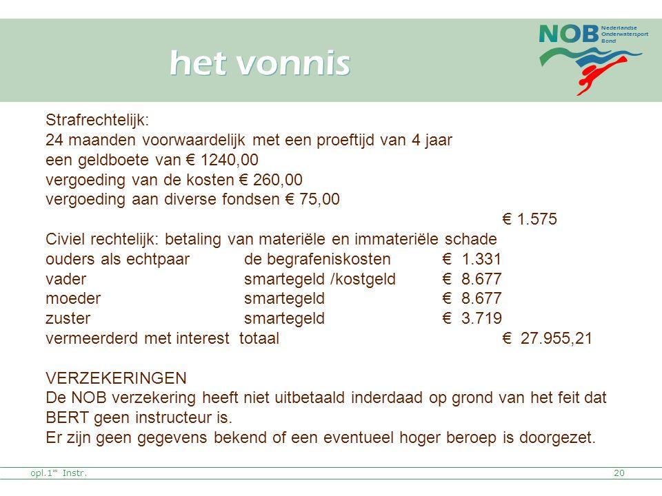 Nederlandse Onderwatersport Bond opl.1* Instr. het vonnis Strafrechtelijk: 24 maanden voorwaardelijk met een proeftijd van 4 jaar een geldboete van €