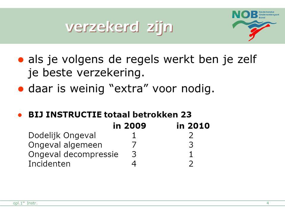 """Nederlandse Onderwatersport Bond opl.1* Instr. als je volgens de regels werkt ben je zelf je beste verzekering. daar is weinig """"extra"""" voor nodig. BIJ"""