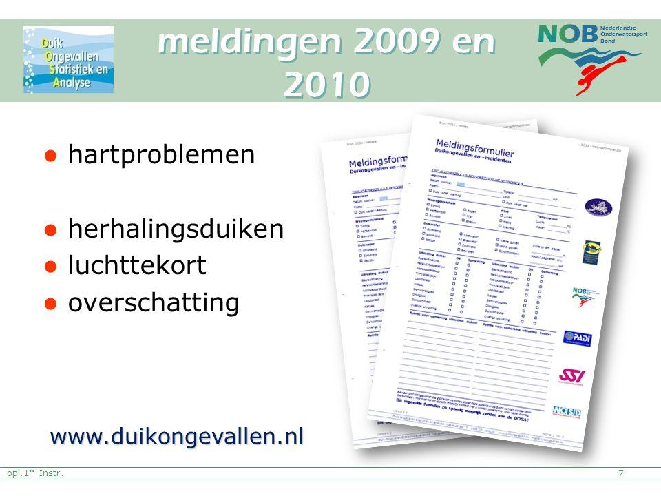 Nederlandse Onderwatersport Bond opl.1* Instr. meldingen 2009 en 2010 7 www.duikongevallen.nl hartproblemen herhalingsduiken luchttekort overschatting