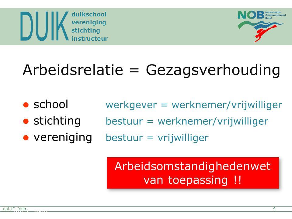 Nederlandse Onderwatersport Bond 9 Arbeidsrelatie = Gezagsverhouding school werkgever = werknemer/vrijwilliger stichting bestuur = werknemer/vrijwilliger vereniging bestuur = vrijwilliger duikschool vereniging stichting instructeur Arbeidsomstandighedenwet van toepassing !.