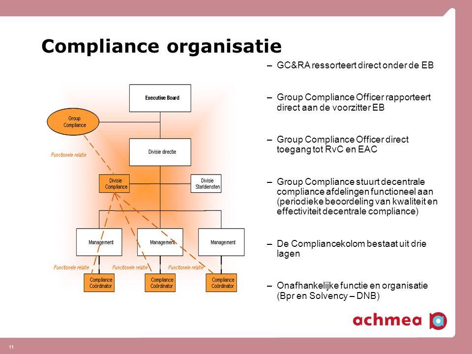 11 Compliance organisatie –GC&RA ressorteert direct onder de EB –Group Compliance Officer rapporteert direct aan de voorzitter EB –Group Compliance Of