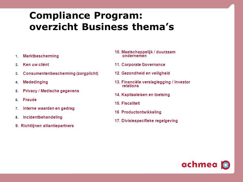 Compliance Program: overzicht Business thema's 1. Marktbescherming 2. Ken uw cliënt 3. Consumentenbescherming (zorgplicht) 4. Mededinging 5. Privacy /