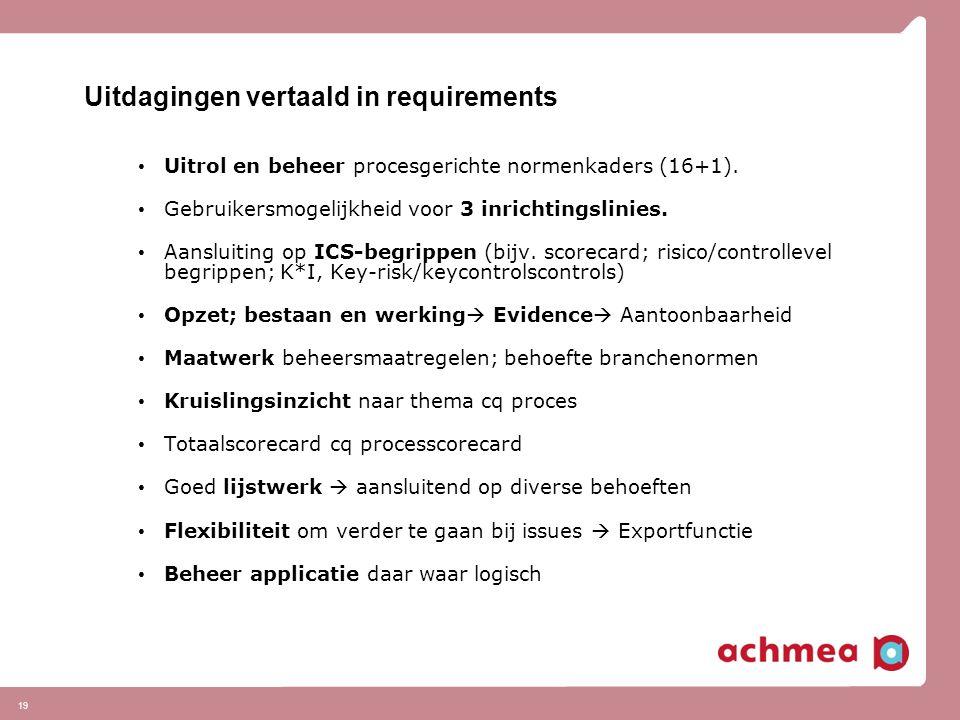19 Uitdagingen vertaald in requirements Uitrol en beheer procesgerichte normenkaders (16+1). Gebruikersmogelijkheid voor 3 inrichtingslinies. Aansluit