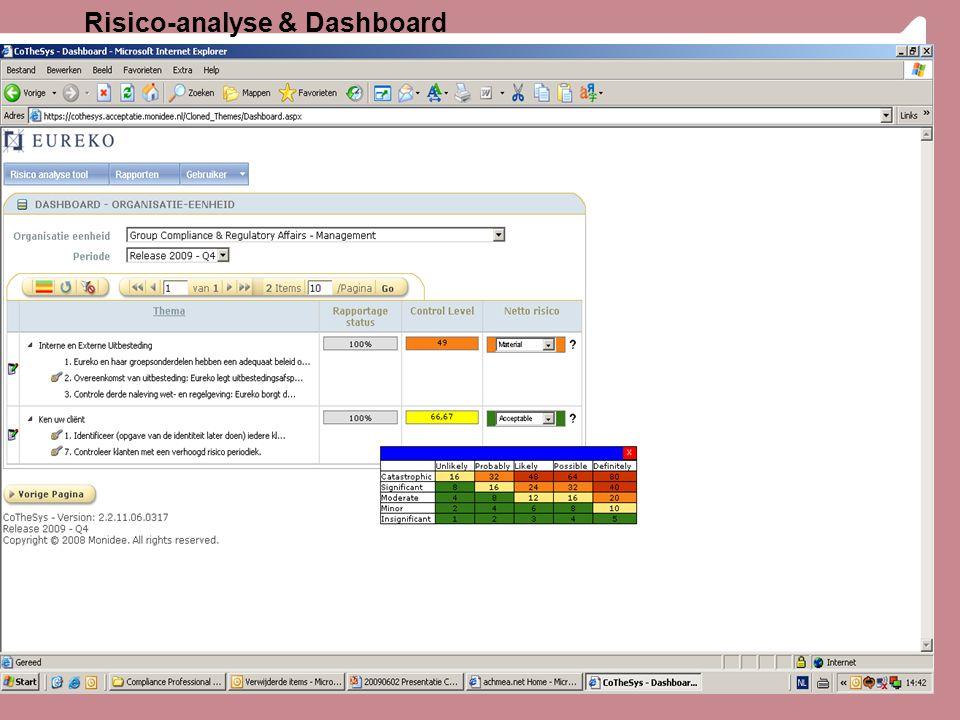 Risico-analyse & Dashboard