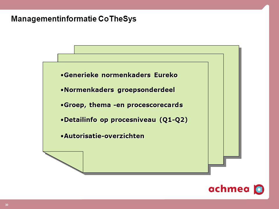 30 Managementinformatie CoTheSys Generieke normenkaders EurekoGenerieke normenkaders Eureko Normenkaders groepsonderdeelNormenkaders groepsonderdeel G