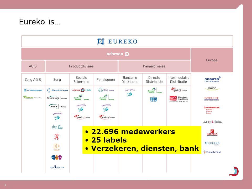 9 Kernactiviteiten Verzekeren, leven, schade en zorg Voeren van pensioenadministraties Arbo- en reintegratiediensten Service / hulpverlening (Eurocross) Bankieren: Staalbankiers en Achmea Bank