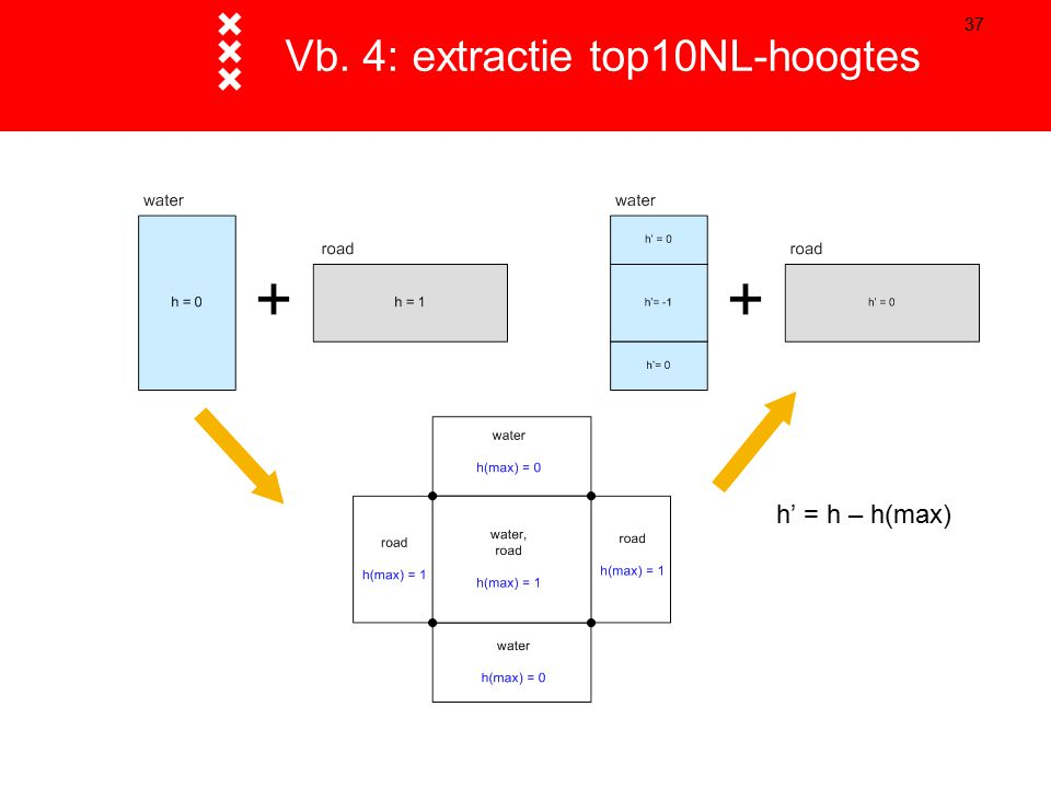 37 Vb. 4: extractie top10NL-hoogtes h' = h – h(max)