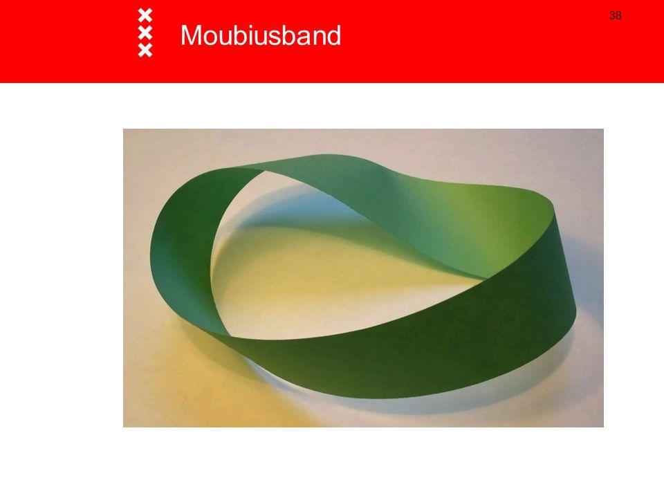 38 Moubiusband