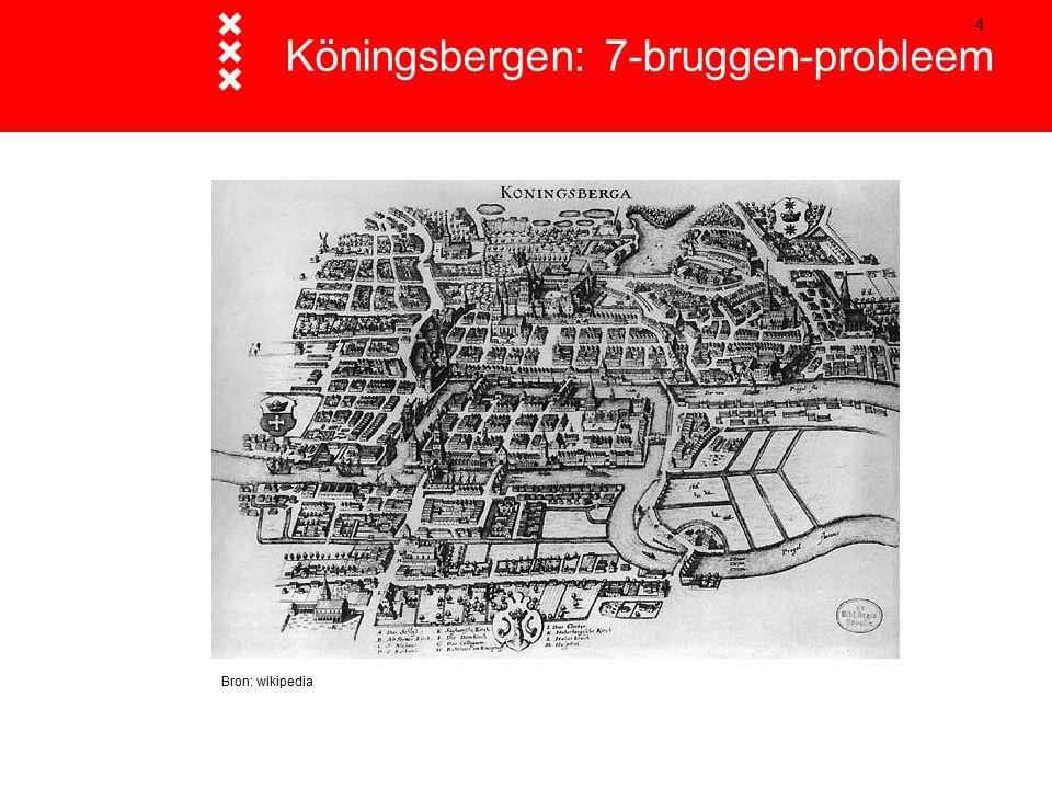 4 Köningsbergen: 7-bruggen-probleem Bron: wikipedia