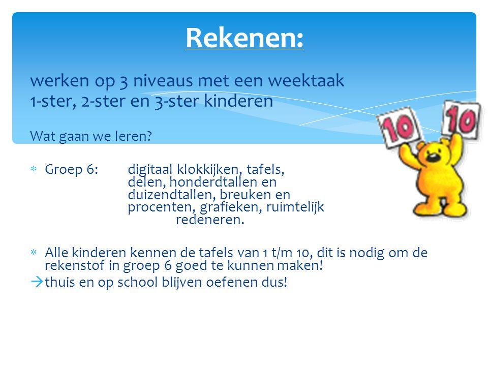 AK, Geschiedenis: Groep 6:  AK: Topografie Nederland, werken en wonen, landbouw, industrie en recreatie.