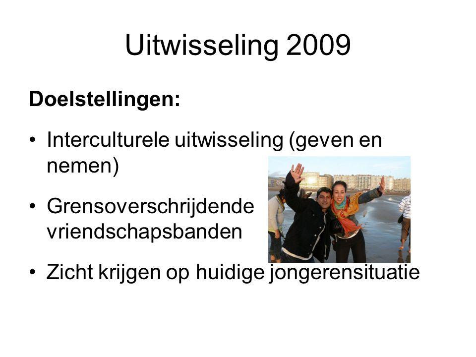 Uitwisseling 2009 Doelstellingen: Interculturele uitwisseling (geven en nemen) Grensoverschrijdende vriendschapsbanden Zicht krijgen op huidige jongerensituatie