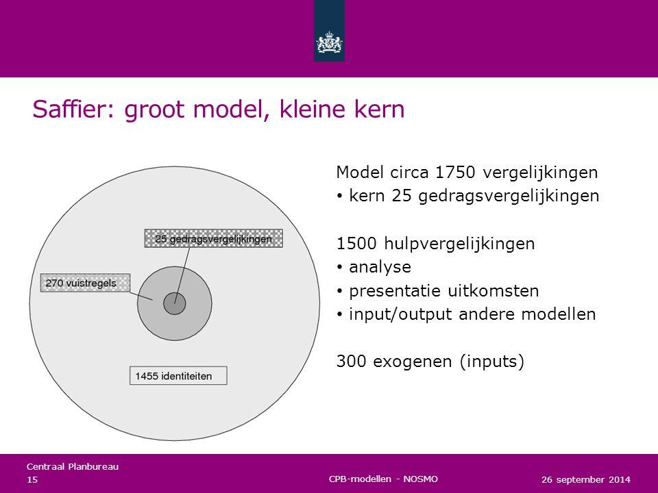 Centraal Planbureau Vraagkant van de economie 26 september 2014 16 CPB-modellen - NOSMO