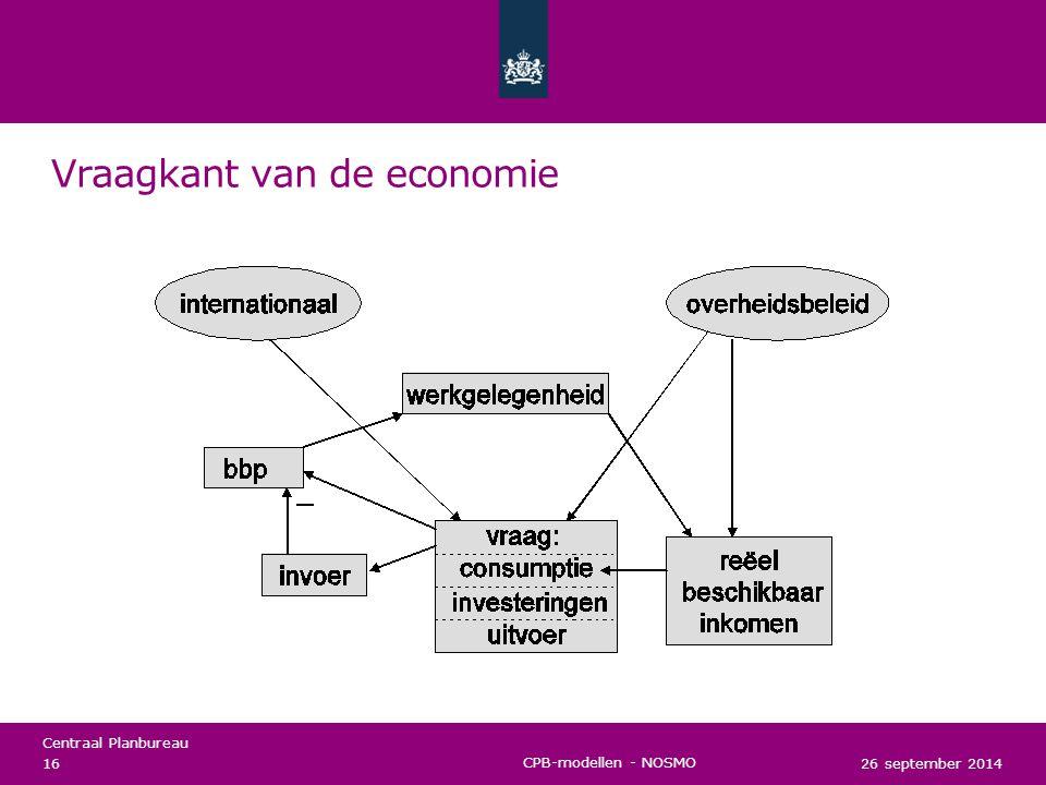 Centraal Planbureau Arbeidsmarkt 26 september 2014 17 CPB-modellen - NOSMO