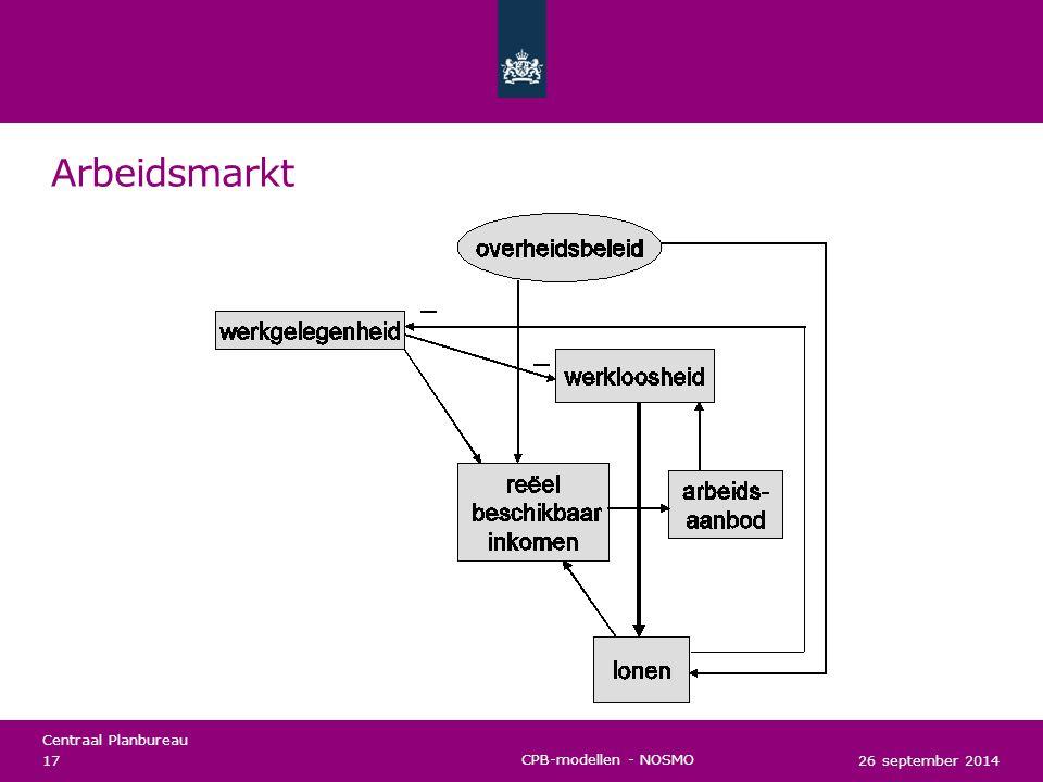 Centraal Planbureau Overzicht 26 september 2014 18 CPB-modellen - NOSMO