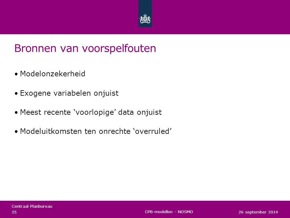 Centraal Planbureau Keuzes in Kaart 26 september 2014 26 CPB-modellen - NOSMO