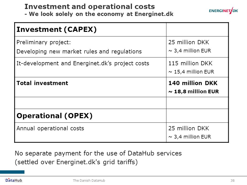 38The Danish DataHub Investment and operational costs - We look solely on the economy at Energinet.dk Investment (CAPEX) Preliminary project: Developing new market rules and regulations 25 million DKK ~ 3,4 million EUR It-development and Energinet.dk's project costs 115 million DKK ~ 15,4 million EUR Total investment 140 million DKK ~ 18,8 million EUR Operational (OPEX) Annual operational costs25 million DKK ~ 3,4 million EUR No separate payment for the use of DataHub services (settled over Energinet.dk s grid tariffs)