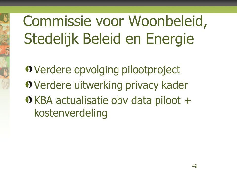 Commissie voor Woonbeleid, Stedelijk Beleid en Energie Verdere opvolging pilootproject Verdere uitwerking privacy kader KBA actualisatie obv data pilo