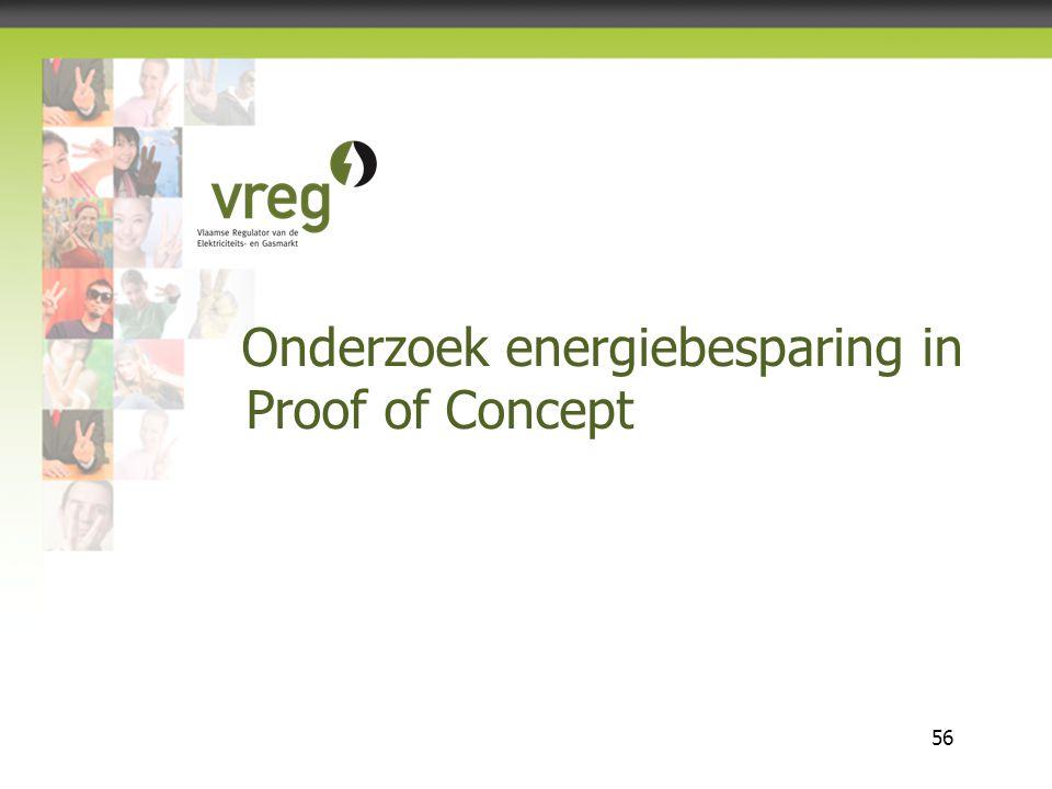 Vlaamse Regulator van de Elektriciteits- en Gasmarkt 56 Onderzoek energiebesparing in Proof of Concept