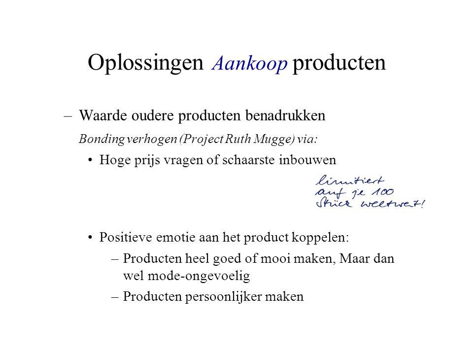 Oplossingen Aankoop producten –Waarde oudere producten benadrukken Bonding verhogen (Project Ruth Mugge) via: Hoge prijs vragen of schaarste inbouwen