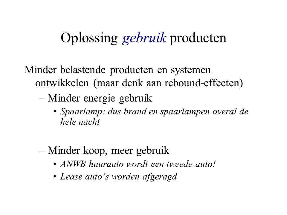 Oplossing gebruik producten Minder belastende producten en systemen ontwikkelen (maar denk aan rebound-effecten) –Minder energie gebruik Spaarlamp: du